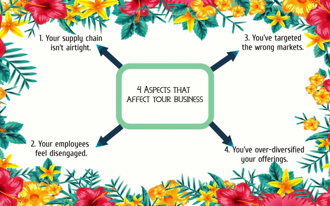 FOUR BUSINESS ASPECTS AFFECTING YOUR MARKETING EFFORTS